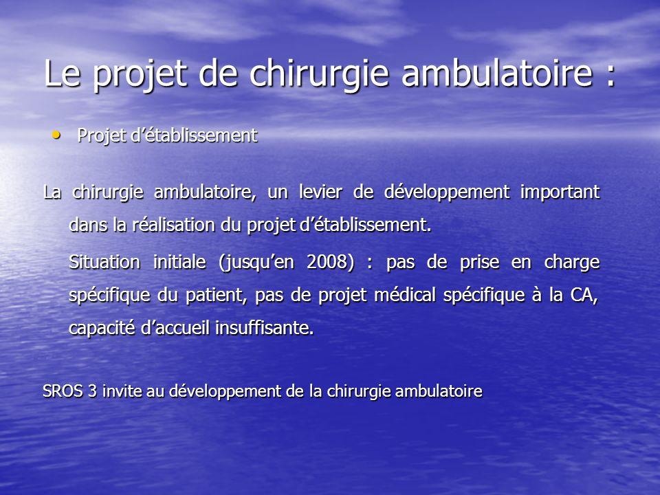 Le projet de chirurgie ambulatoire : Projet détablissement Projet détablissement La chirurgie ambulatoire, un levier de développement important dans l
