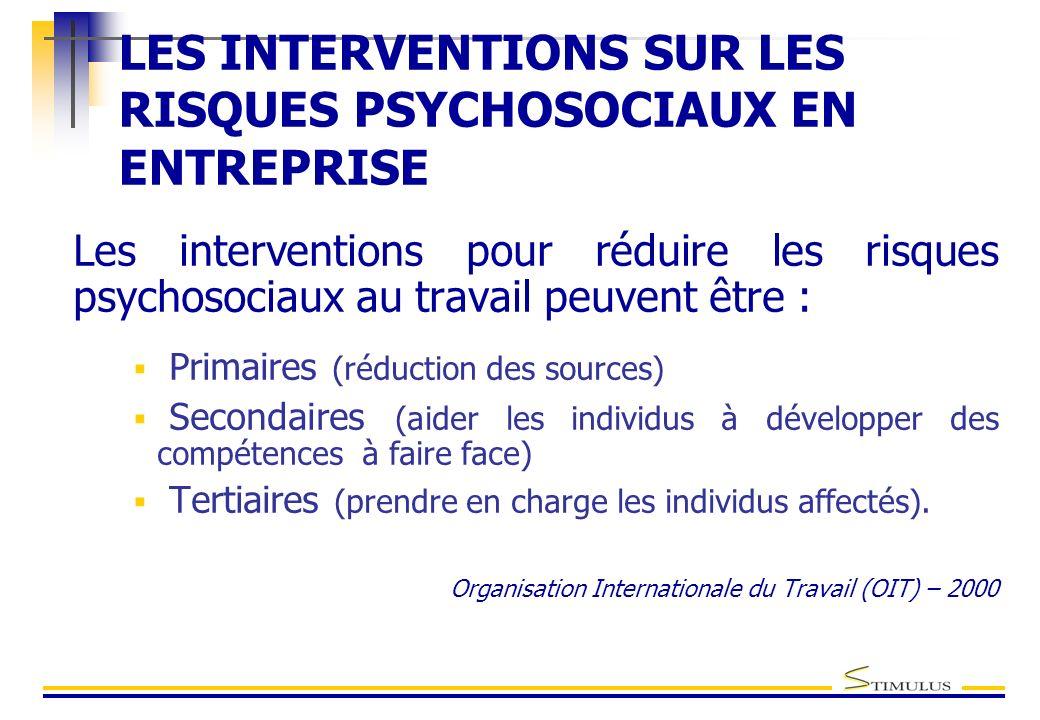 LES INTERVENTIONS SUR LES RISQUES PSYCHOSOCIAUX EN ENTREPRISE Les interventions pour réduire les risques psychosociaux au travail peuvent être : Prima
