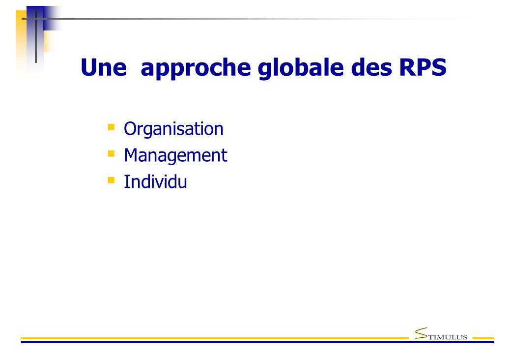 Une approche globale des RPS Organisation Management Individu