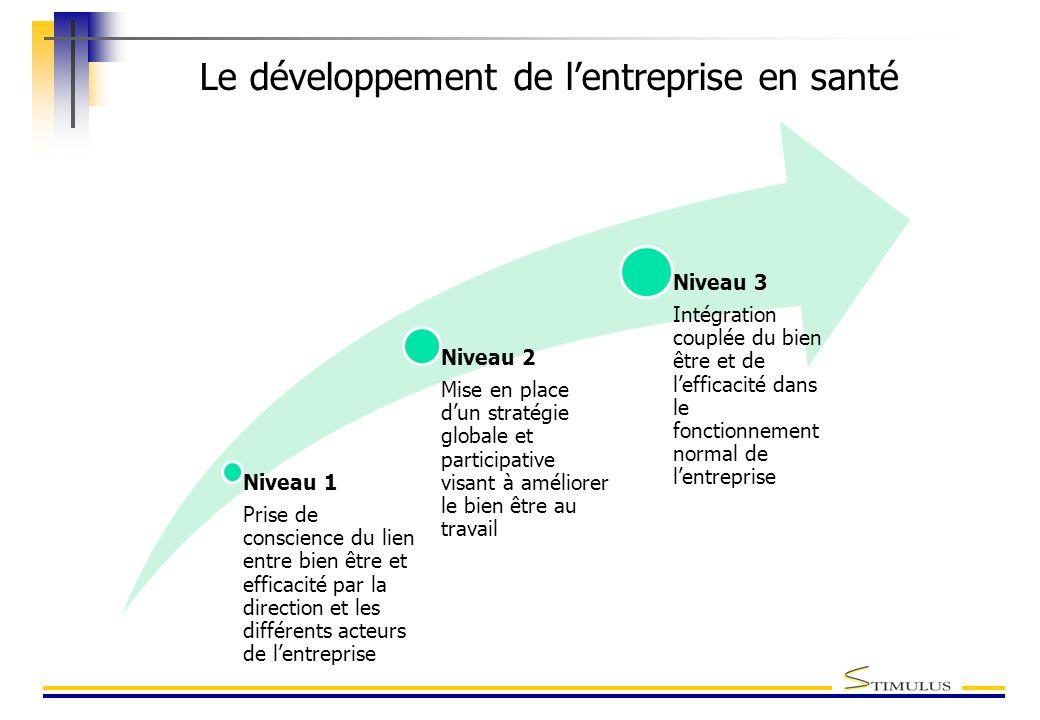 Le développement de lentreprise en santé