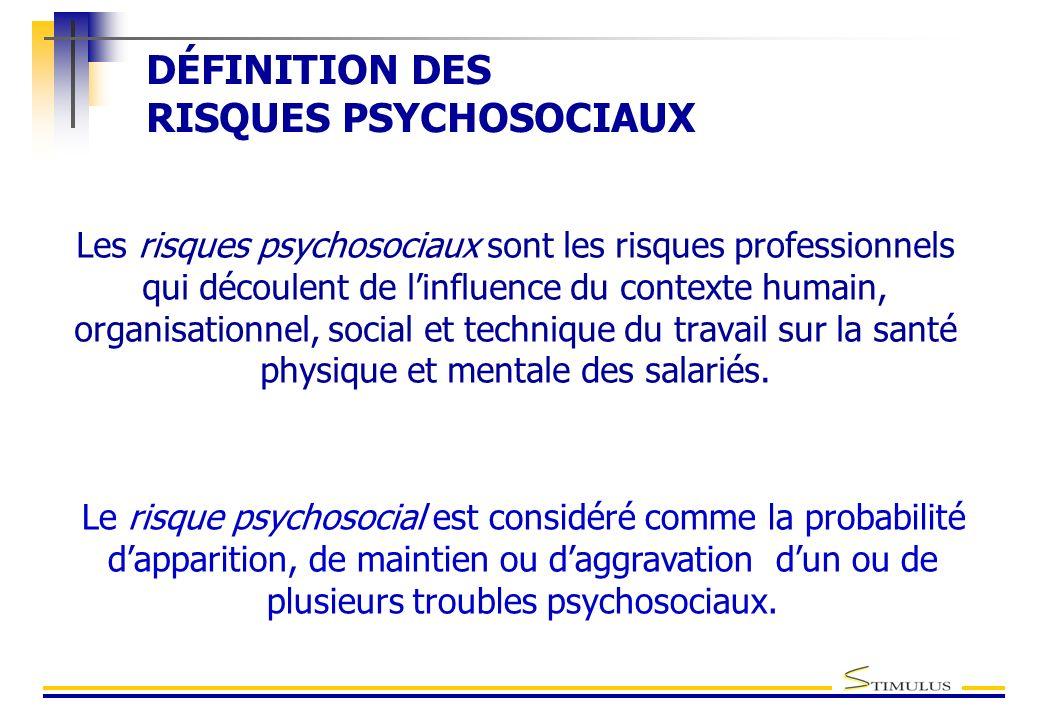 DÉFINITION DES RISQUES PSYCHOSOCIAUX Les risques psychosociaux sont les risques professionnels qui découlent de linfluence du contexte humain, organis