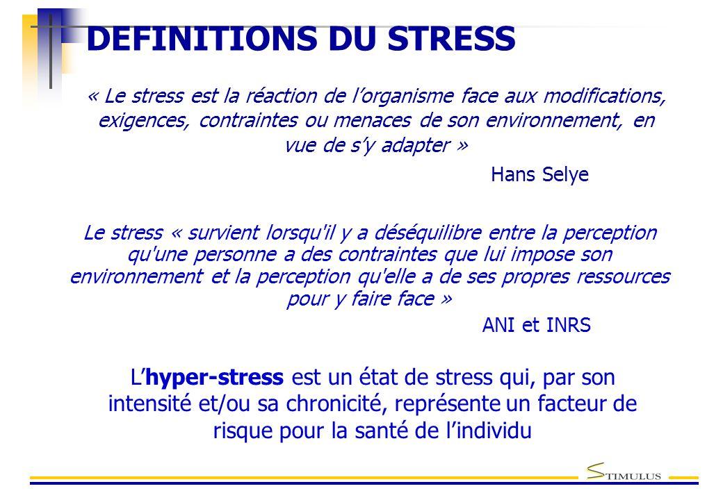 DEFINITIONS DU STRESS Lhyper-stress est un état de stress qui, par son intensité et/ou sa chronicité, représente un facteur de risque pour la santé de