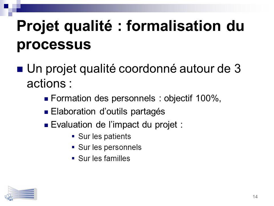 Projet qualité : formalisation du processus Un projet qualité coordonné autour de 3 actions : Formation des personnels : objectif 100%, Elaboration do