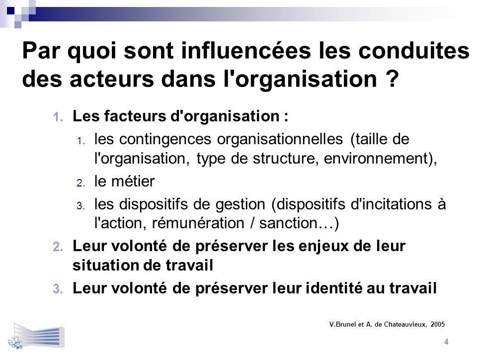 Par quoi sont influencées les conduites des acteurs dans l'organisation ? 1. Les facteurs d'organisation : 1. les contingences organisationnelles (tai