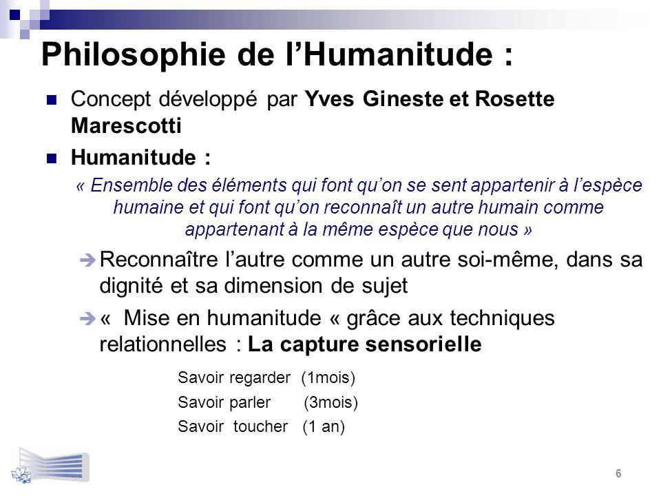 Philosophie de lHumanitude : Concept développé par Yves Gineste et Rosette Marescotti Humanitude : « Ensemble des éléments qui font quon se sent appar