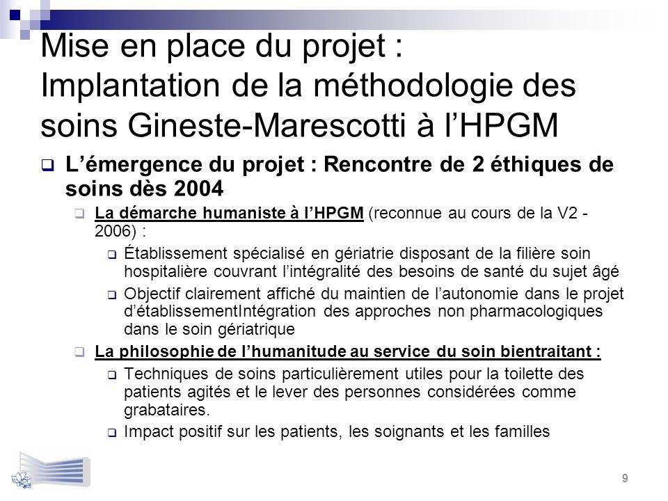 Mise en place du projet : Implantation de la méthodologie des soins Gineste-Marescotti à lHPGM Lémergence du projet : Rencontre de 2 éthiques de soins