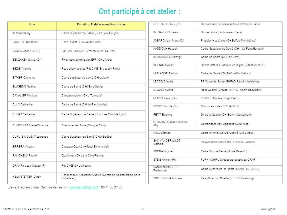 Ont participé à cet atelier : 11ème JIQHS 2009 – Atelier PEA n°8 2www.jiqhs.fr NomFonction, Etablissement Hospitalier ALMAR RemyCadre Supérieur de Santé (CHR Felix Goujon) BARETTE CatherineResp Qualité, HIA Val de Grâce BARON Jean-Luc (Dr)Pdt CME (clinique Clémentville et OC Eval) BENZAKEN Sylvia (Dr)PH et pdte commission EPP (CHU Nice) BEZIE YvonnicResp pharmacie et (Pdt CME (St Joseph Paris) BITKER CatherineCadre supérieur de santé (CH Lisieux) BLUGEON NadineCadre de Santé (CHI Eure-Seine) CAVALIER MoniqueDirecteur adjoint (CHU Toulouse) CULY CatherineCadre de Santé (CH de Rambouillet) CUNAT CatherineCadre Supérieur de Santé (Hospices Civils de Lyon) DU BOULET Marie-ChristineDirectrice des Soins (Clinique Turin) DUPUIS-MOUZAT LaurenceCadre Supérieur de Santé (CHU Bicêtre) ERRERA VincentDirecteur Qualité (Hôpital Simone Veil) FAUCHEUX PatrickQualiticien (CH de la Côte Fleurie) GRANRY Jean-Claude (Pr)Pdt CME (CHU Angers) HELMSTETTER Cindy Responsable Assurance Qualité (Centre de Radiothérapie de la Robertsau) HOUDART Rémy (Dr)Dir médical (Diaconesses Croix St Simon Paris) INTHAVONG KarenDir des soins (Lariboisière, Paris) JOBARD Jean-Marc (Dr)Praticien Hospitalier (CH Belfort-Montbéliard) KADDOUH HusseinCadre Supérieur de Santé (CH – La Ferte Bernard) KERMARREC SolangeCadre de Santé (CHU de Brest) KOENIG Sylvie*Dir des Affaires Publique en région (Sanofi Aventis) LAPLAGNE FatimaCadre de Santé (CH Belfort-Montbéliard) LECOQ ClaudieFF Cadre de Santé (EHPAD Résid.