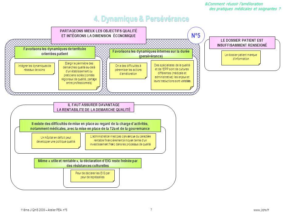 &Comment réussir lamélioration des pratiques médicales et soignantes .