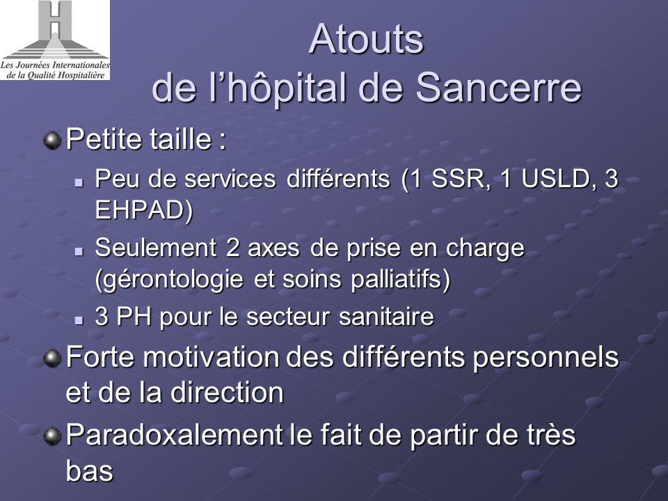 Atouts de lhôpital de Sancerre Petite taille : Peu de services différents (1 SSR, 1 USLD, 3 EHPAD) Peu de services différents (1 SSR, 1 USLD, 3 EHPAD)