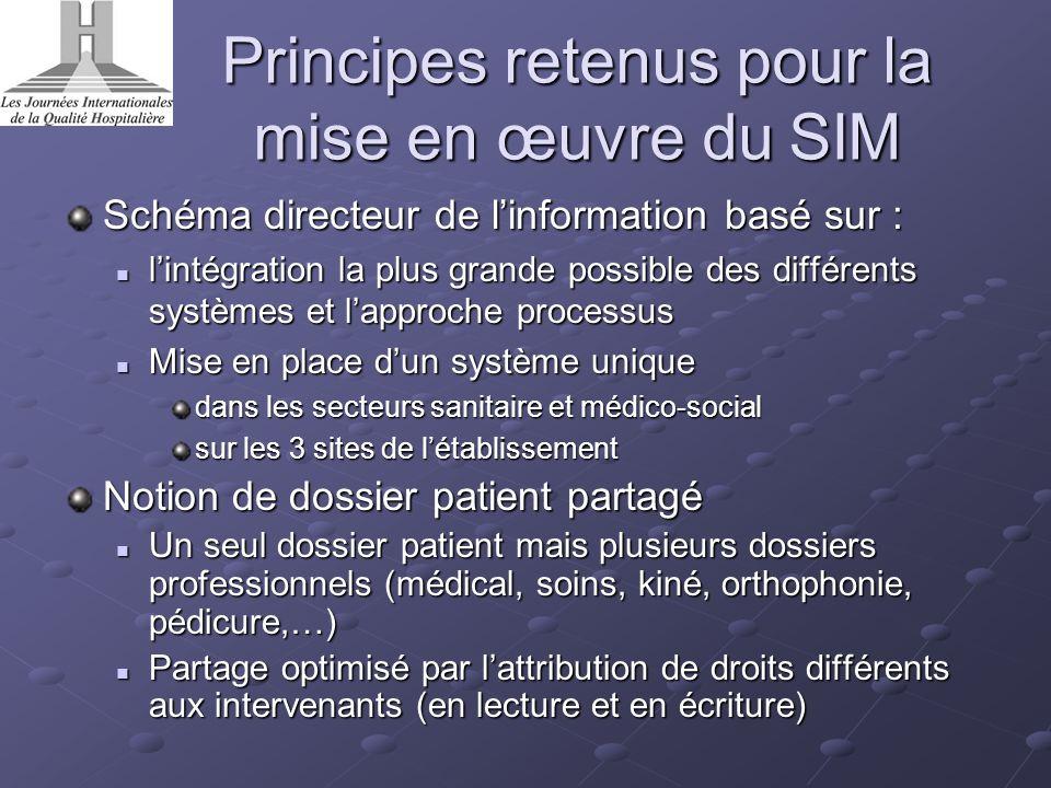 Principes retenus pour la mise en œuvre du SIM Schéma directeur de linformation basé sur : lintégration la plus grande possible des différents système