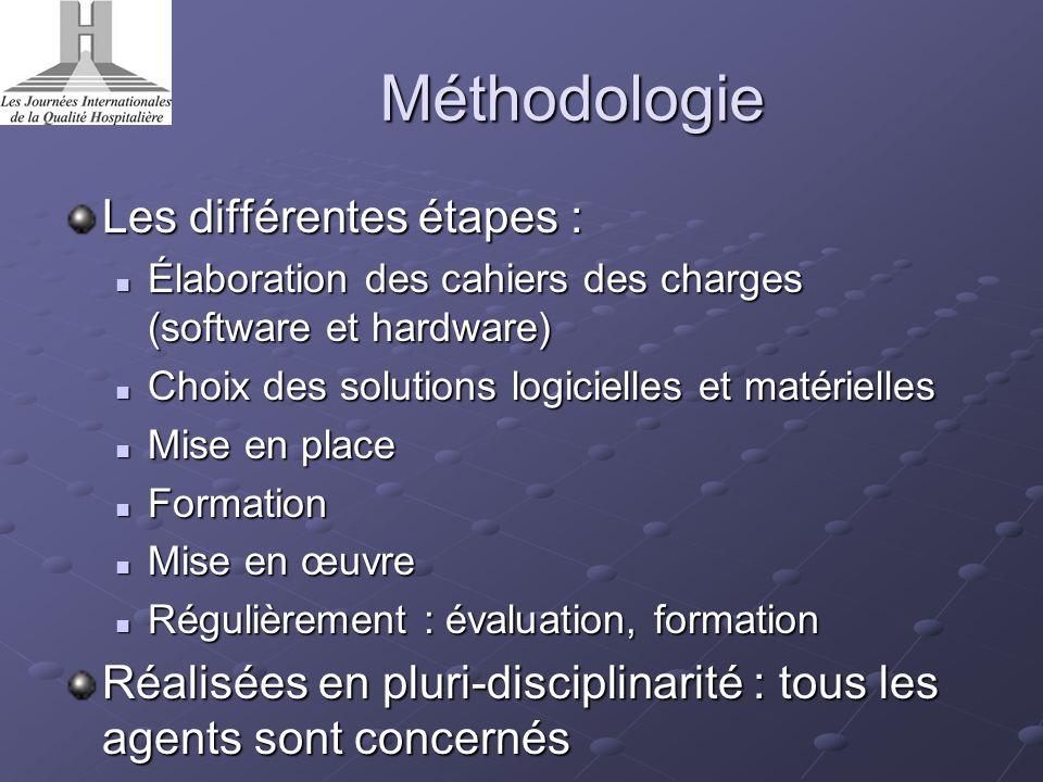 Méthodologie Les différentes étapes : Élaboration des cahiers des charges (software et hardware) Élaboration des cahiers des charges (software et hard