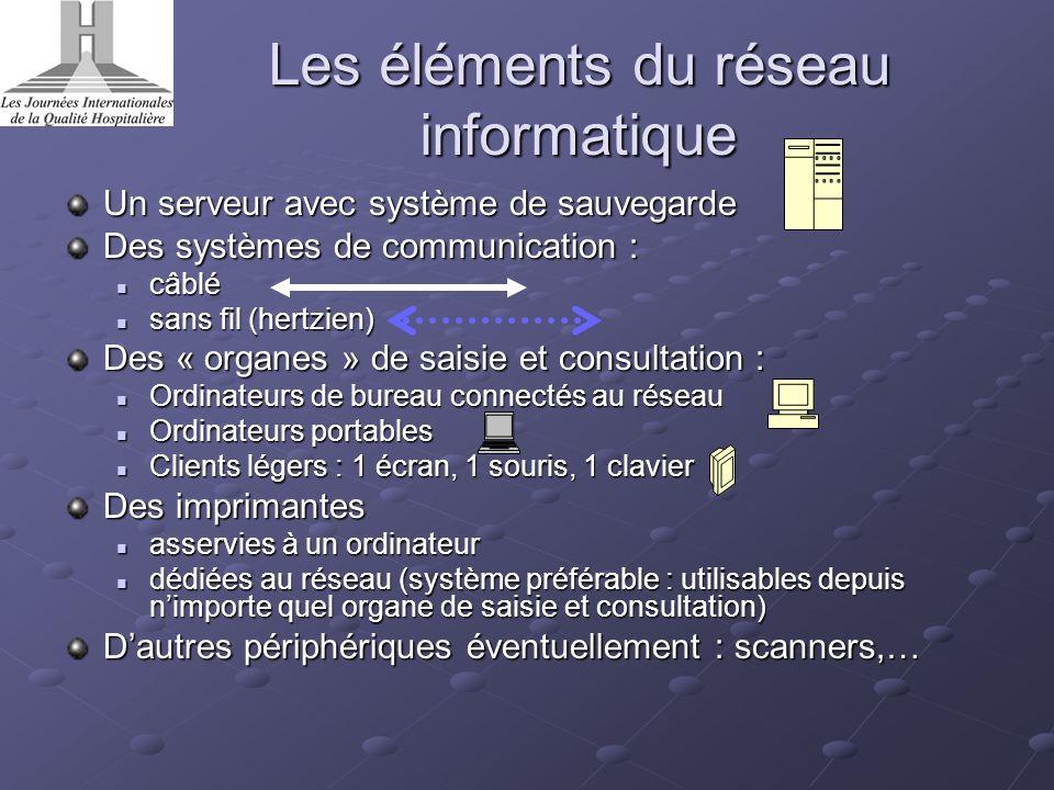 Les éléments du réseau informatique Un serveur avec système de sauvegarde Des systèmes de communication : câblé câblé sans fil (hertzien) sans fil (he