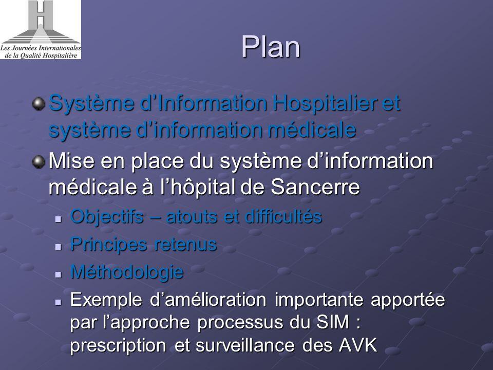 Plan Système dInformation Hospitalier et système dinformation médicale Mise en place du système dinformation médicale à lhôpital de Sancerre Objectifs