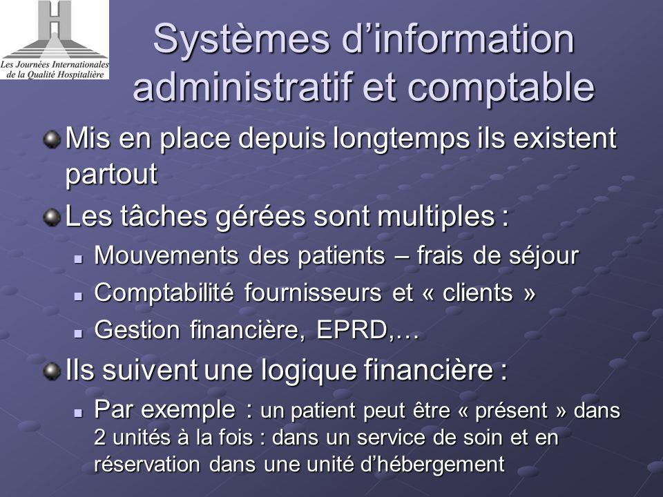 Systèmes dinformation administratif et comptable Mis en place depuis longtemps ils existent partout Les tâches gérées sont multiples : Mouvements des