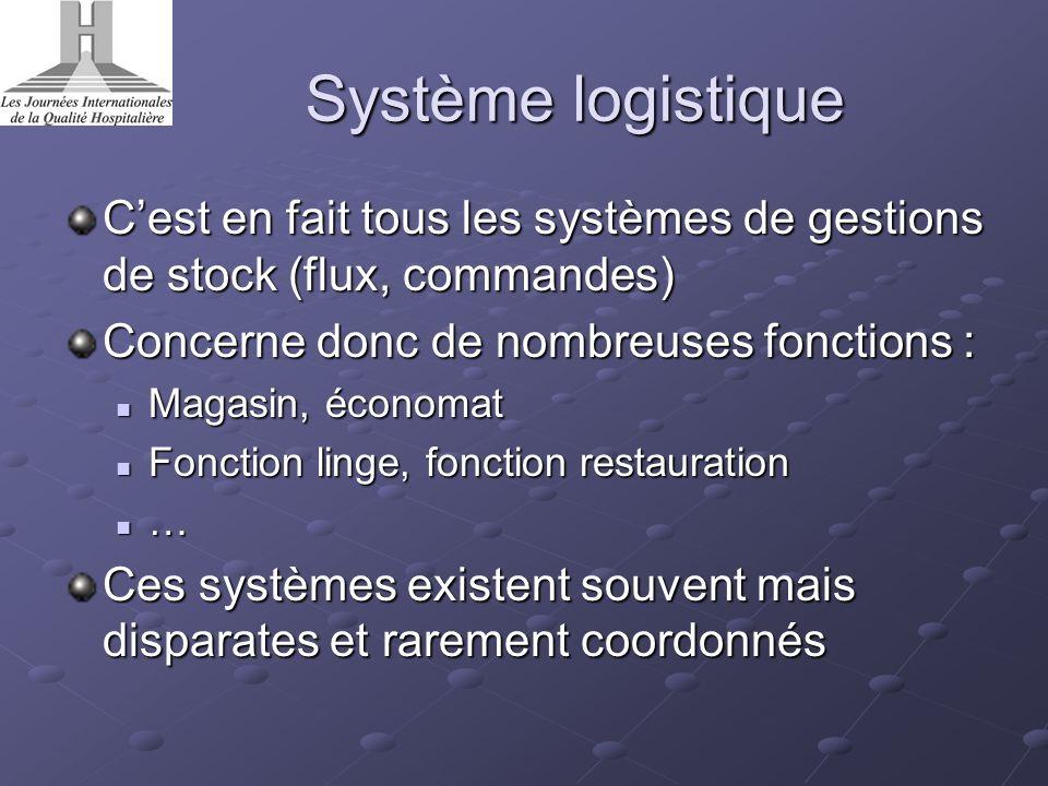 Système logistique Cest en fait tous les systèmes de gestions de stock (flux, commandes) Concerne donc de nombreuses fonctions : Magasin, économat Mag