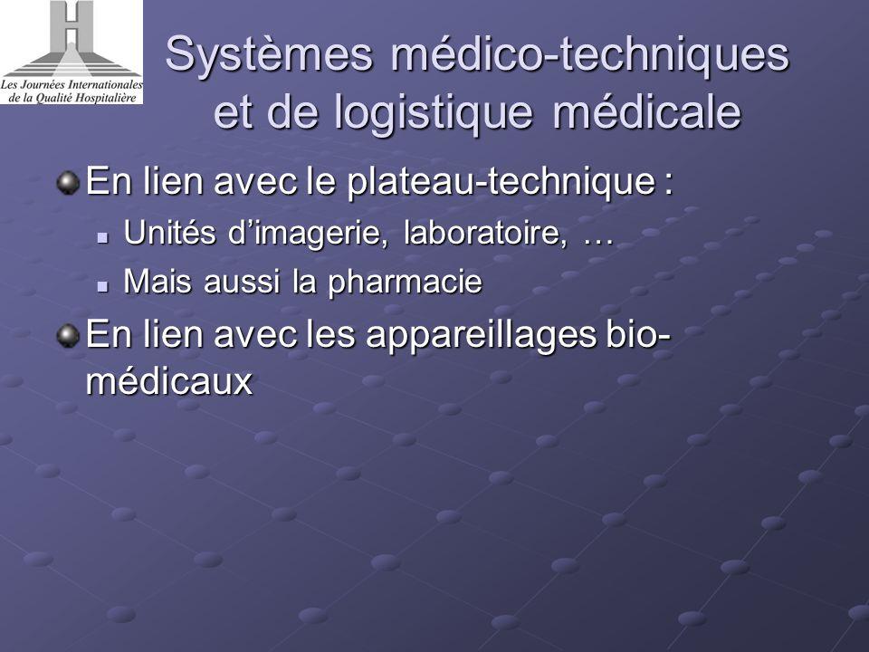 Systèmes médico-techniques et de logistique médicale En lien avec le plateau-technique : Unités dimagerie, laboratoire, … Unités dimagerie, laboratoir