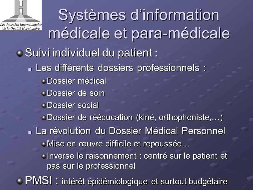 Systèmes dinformation médicale et para-médicale Suivi individuel du patient : Les différents dossiers professionnels : Les différents dossiers profess
