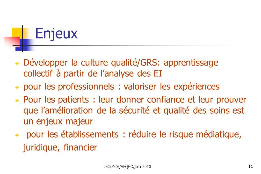 JBC/MCH/AFQHO/juin 2010 11 Enjeux Développer la culture qualité/GRS: apprentissage collectif à partir de lanalyse des EI pour les professionnels : val