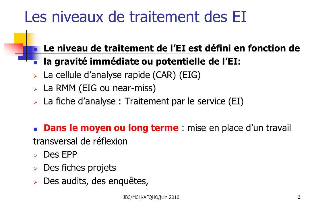 JBC/MCH/AFQHO/juin 2010 3 Les niveaux de traitement des EI Le niveau de traitement de lEI est défini en fonction de la gravité immédiate ou potentiell