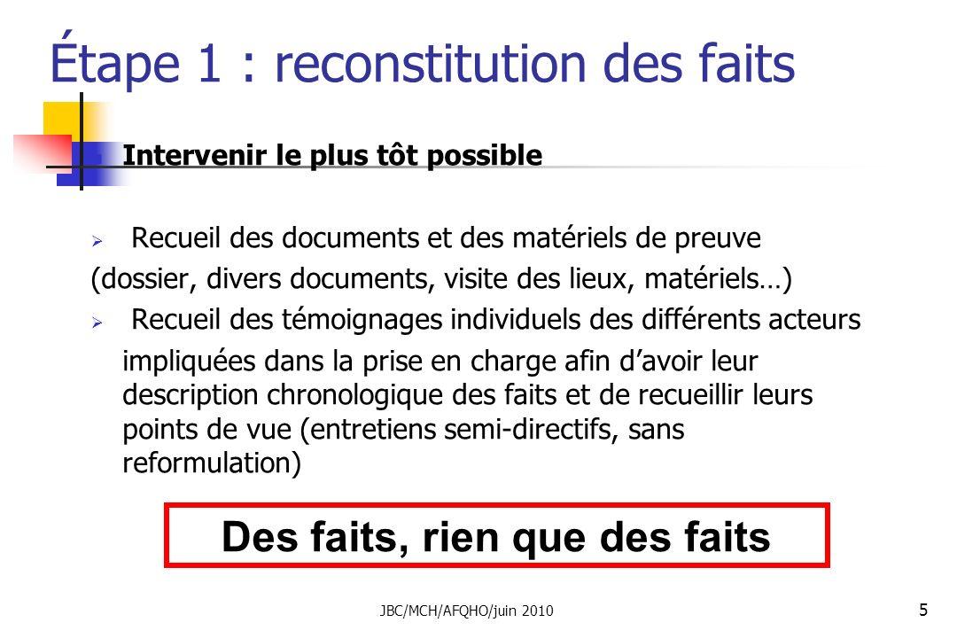 JBC/MCH/AFQHO/juin 2010 5 Étape 1 : reconstitution des faits Intervenir le plus tôt possible Recueil des documents et des matériels de preuve (dossier
