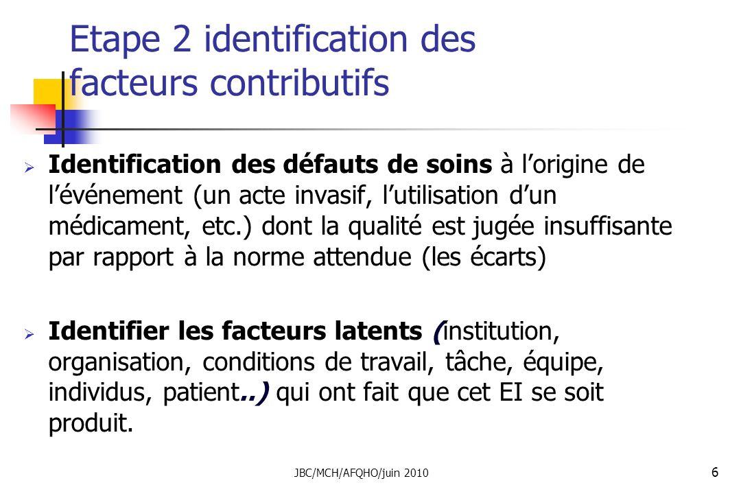 JBC/MCH/AFQHO/juin 2010 6 Etape 2 identification des facteurs contributifs Identification des défauts de soins à lorigine de lévénement (un acte invas