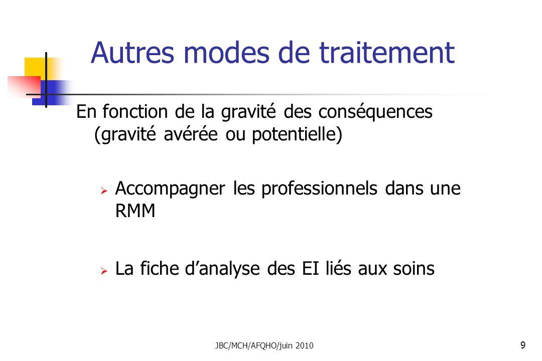 JBC/MCH/AFQHO/juin 2010 9 Autres modes de traitement En fonction de la gravité des conséquences (gravité avérée ou potentielle) Accompagner les profes
