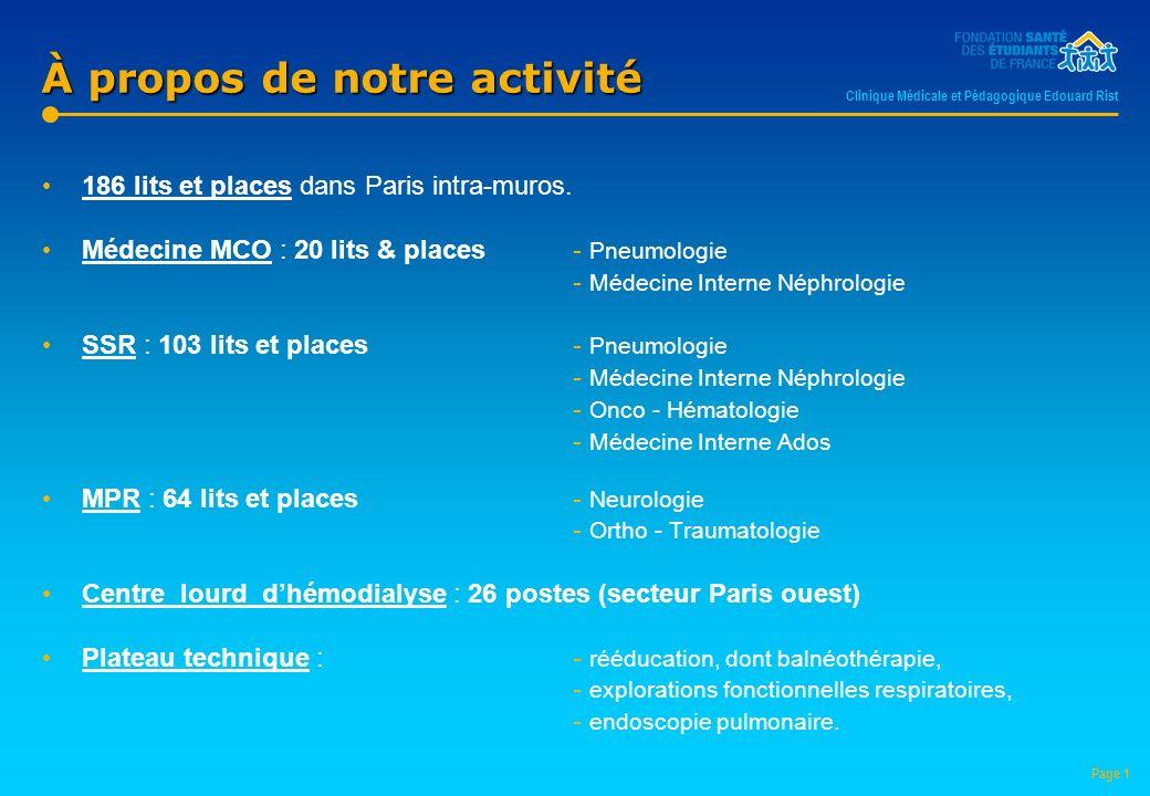 À propos de notre activité 186 lits et places dans Paris intra-muros. Médecine MCO : 20 lits & places- Pneumologie - Médecine Interne Néphrologie SSR
