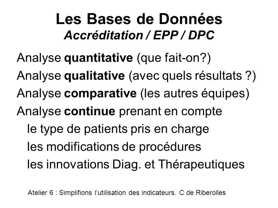 Les Bases de Données Accréditation / EPP / DPC Analyse quantitative (que fait-on?) Analyse qualitative (avec quels résultats ?) Analyse comparative (l
