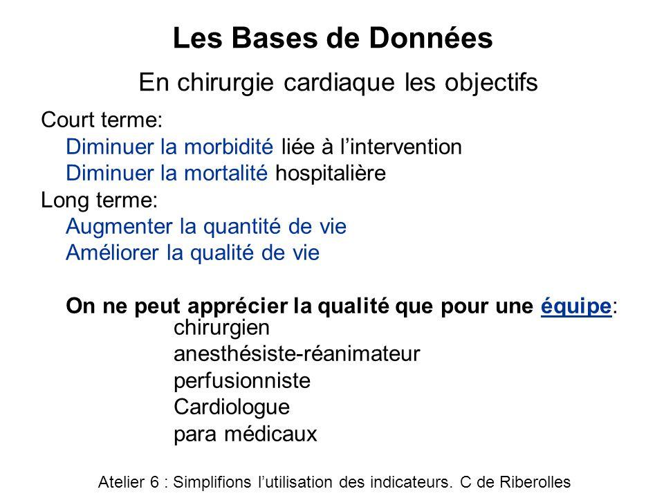 Les Bases de Données En chirurgie cardiaque les objectifs Court terme: Diminuer la morbidité liée à lintervention Diminuer la mortalité hospitalière L