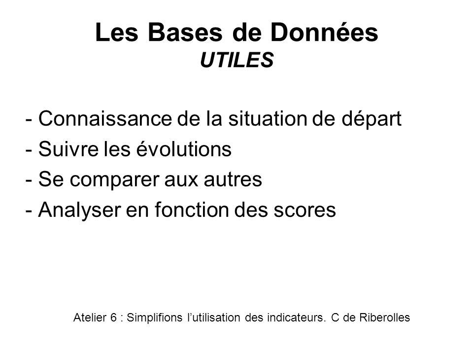 Les Bases de Données UTILES - Connaissance de la situation de départ - Suivre les évolutions - Se comparer aux autres - Analyser en fonction des score