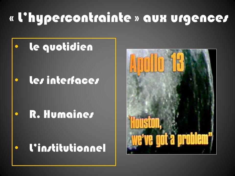 « Lhypercontrainte » aux urgences Le quotidien Les interfaces R. Humaines Linstitutionnel
