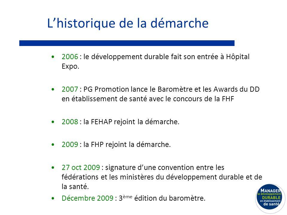 Lhistorique de la démarche 2006 : le développement durable fait son entrée à Hôpital Expo.