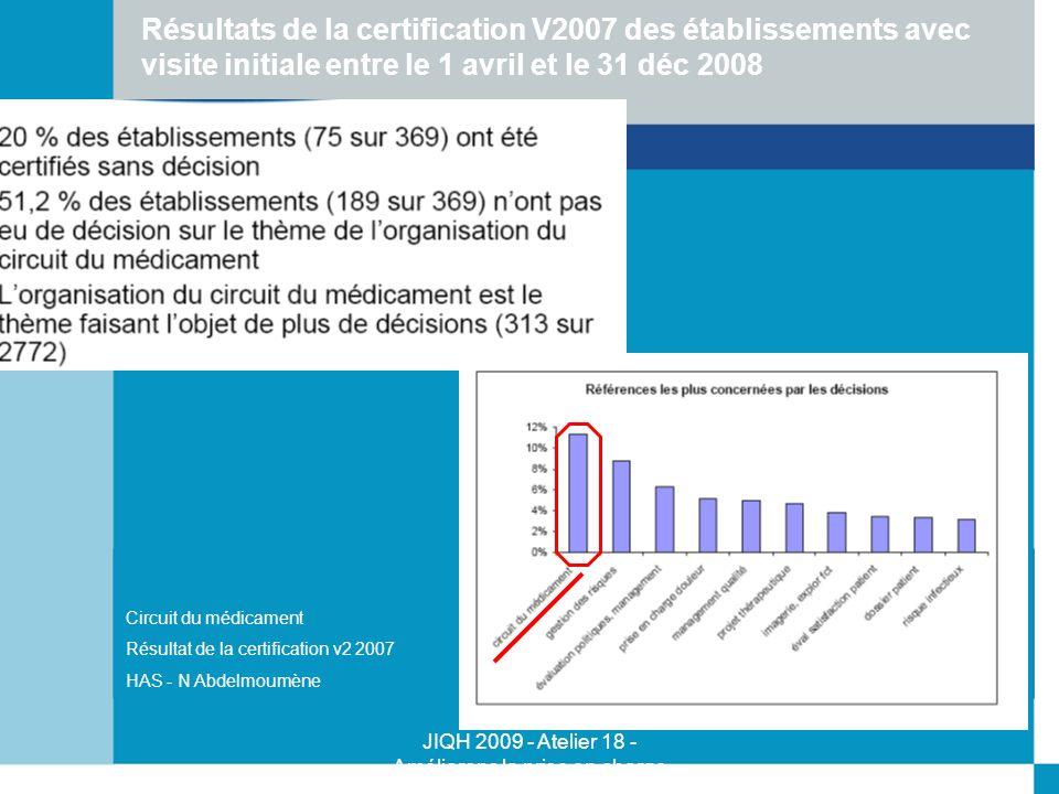 JIQH 2009 - Atelier 18 - Améliorons la prise en charge médicamenteuse - Majid Talla - Kujas Paule Résultats de la certification V2007 des établissemen
