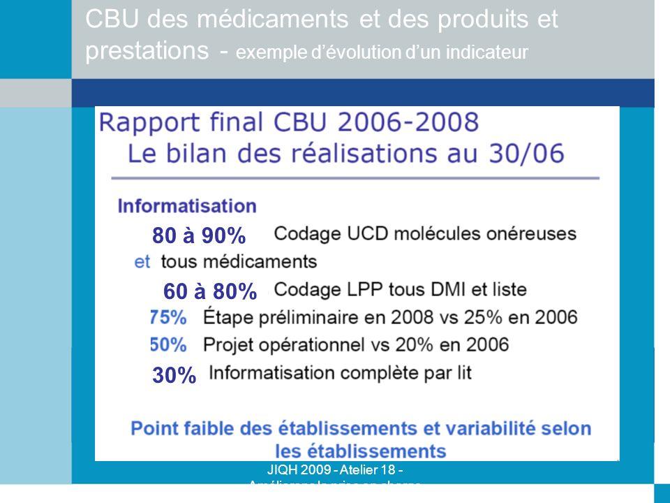 JIQH 2009 - Atelier 18 - Améliorons la prise en charge médicamenteuse - Majid Talla - Kujas Paule CBU des médicaments et des produits et prestations -