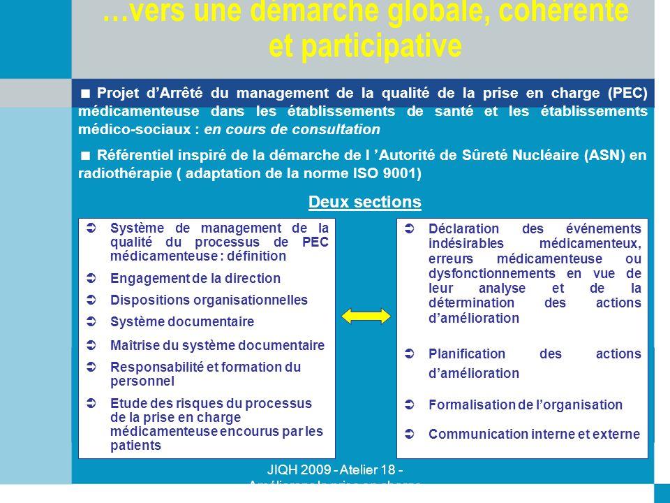 JIQH 2009 - Atelier 18 - Améliorons la prise en charge médicamenteuse - Majid Talla - Kujas Paule Projet dArrêté du management de la qualité de la pri