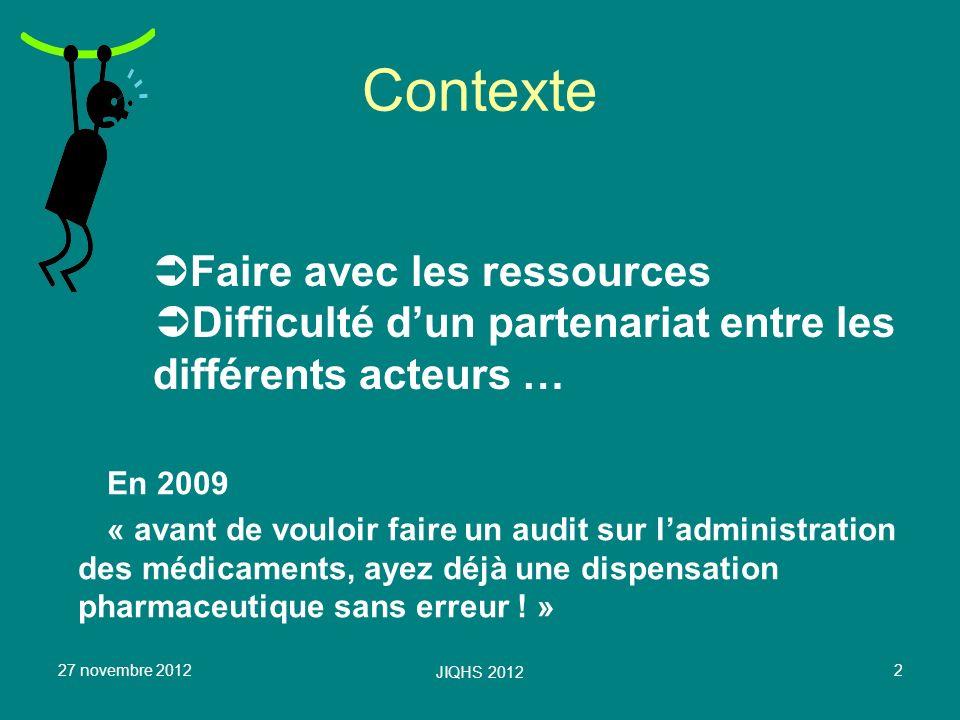 27 novembre 2012 JIQHS 2012 2 Contexte Faire avec les ressources Difficulté dun partenariat entre les différents acteurs … En 2009 « avant de vouloir