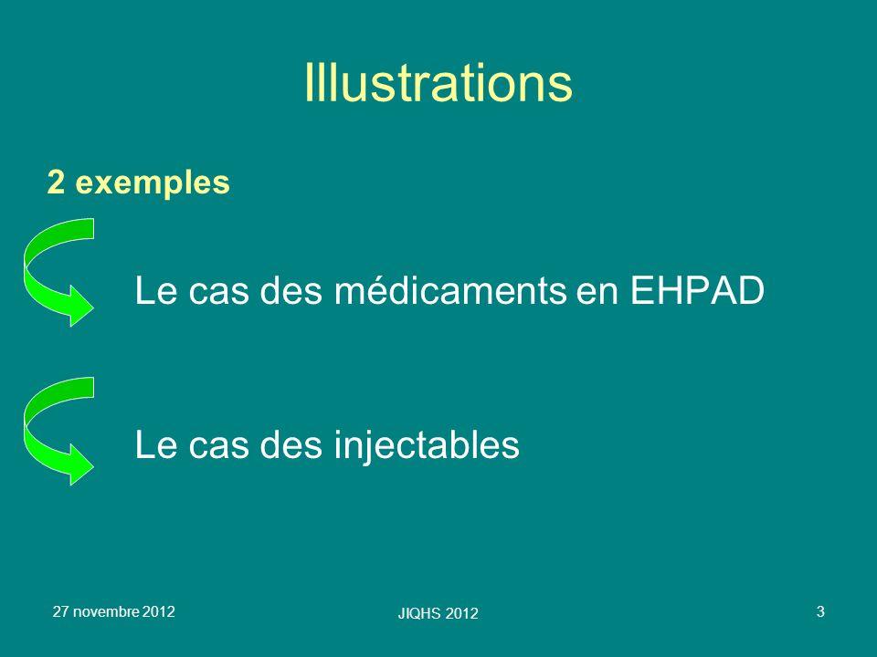 27 novembre 2012 JIQHS 2012 3 Illustrations Le cas des médicaments en EHPAD Le cas des injectables 2 exemples