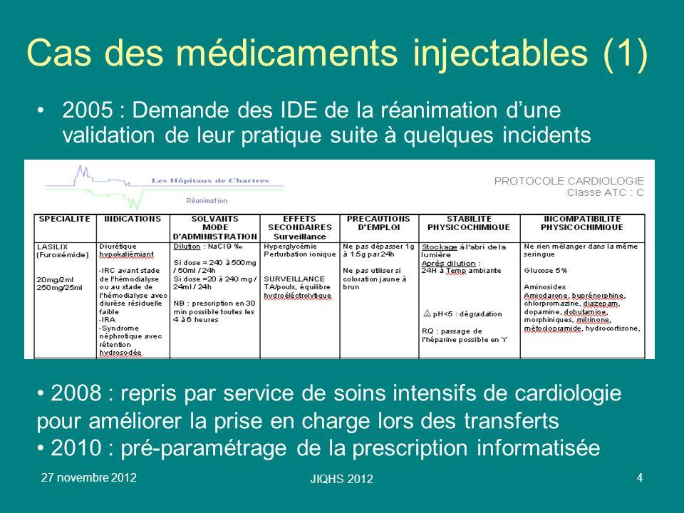 27 novembre 2012 JIQHS 2012 4 Cas des médicaments injectables (1) 2005 : Demande des IDE de la réanimation dune validation de leur pratique suite à qu