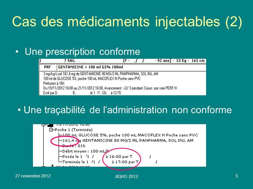 27 novembre 2012 JIQHS 2012 5 Cas des médicaments injectables (2) Une prescription conforme Une traçabilité de ladministration non conforme