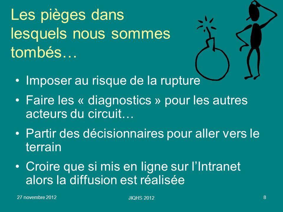 27 novembre 2012 JIQHS 2012 8 Les pièges dans lesquels nous sommes tombés… Imposer au risque de la rupture Faire les « diagnostics » pour les autres a