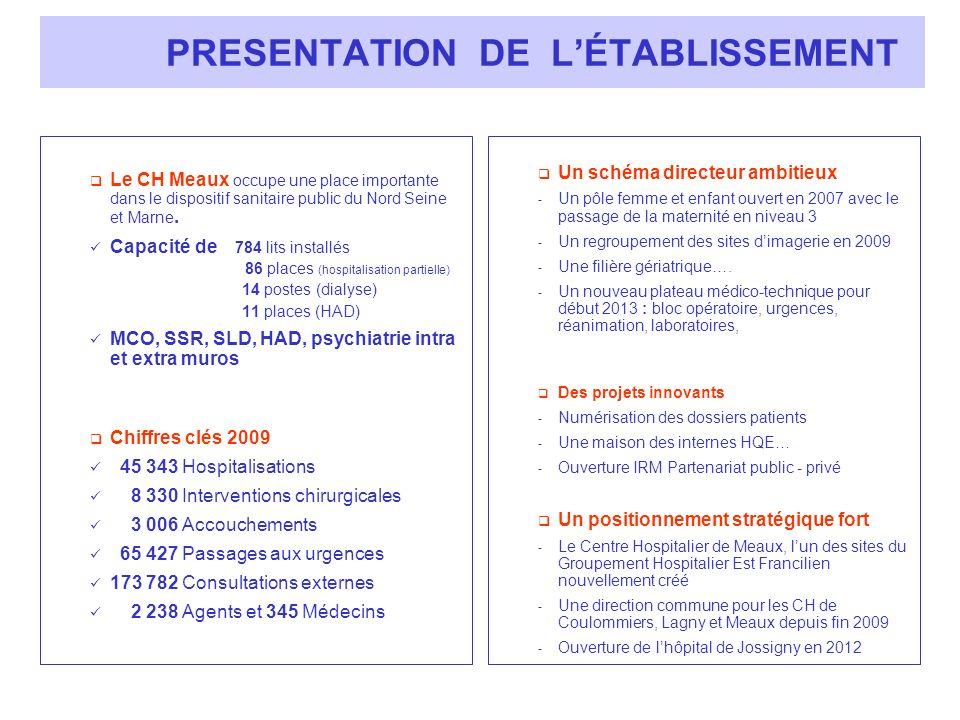 PRESENTATION DE LÉTABLISSEMENT Le CH Meaux occupe une place importante dans le dispositif sanitaire public du Nord Seine et Marne. Capacité de 784 lit