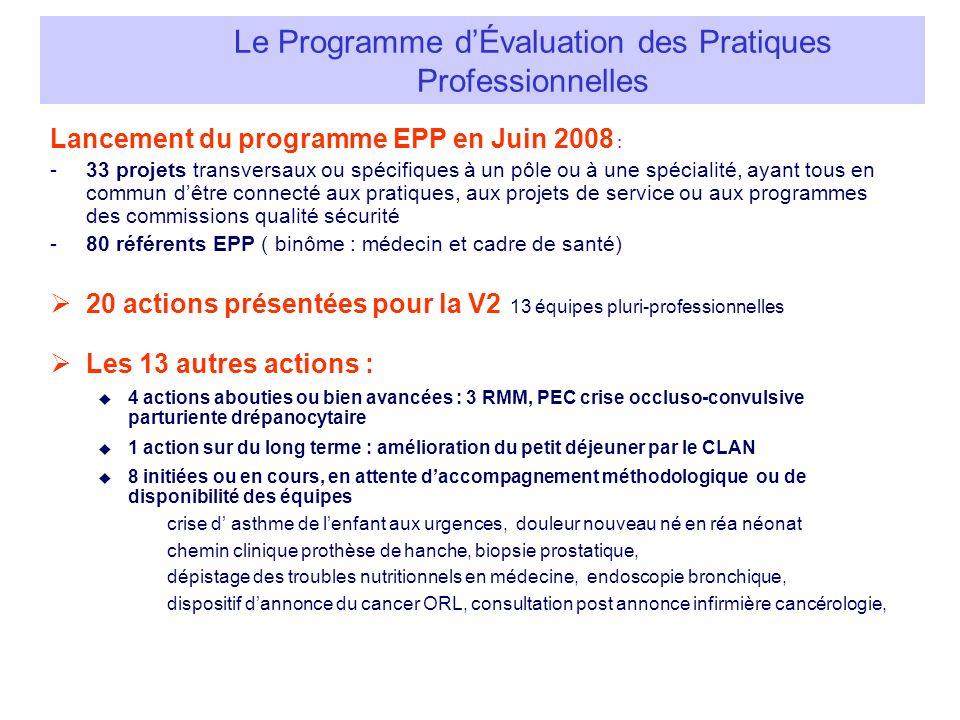 Lancement du programme EPP en Juin 2008 : -33 projets transversaux ou spécifiques à un pôle ou à une spécialité, ayant tous en commun dêtre connecté a