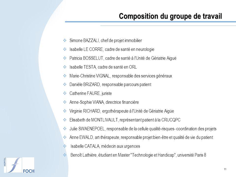 11 Composition du groupe de travail Simone BAZZALI, chef de projet immobilier Isabelle LE CORRE, cadre de santé en neurologie Patricia BOSSELUT, cadre