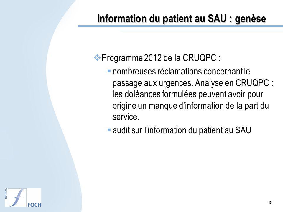 15 Information du patient au SAU : genèse Programme 2012 de la CRUQPC : nombreuses réclamations concernant le passage aux urgences. Analyse en CRUQPC