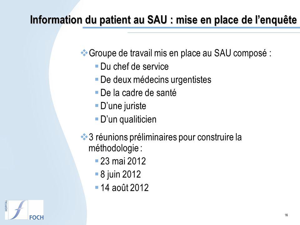 16 Information du patient au SAU : mise en place de lenquête Groupe de travail mis en place au SAU composé : Du chef de service De deux médecins urgen