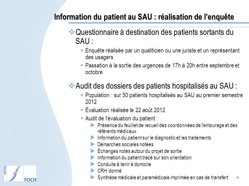 17 Information du patient au SAU : réalisation de lenquête Questionnaire à destination des patients sortants du SAU : Enquête réalisée par un qualitic