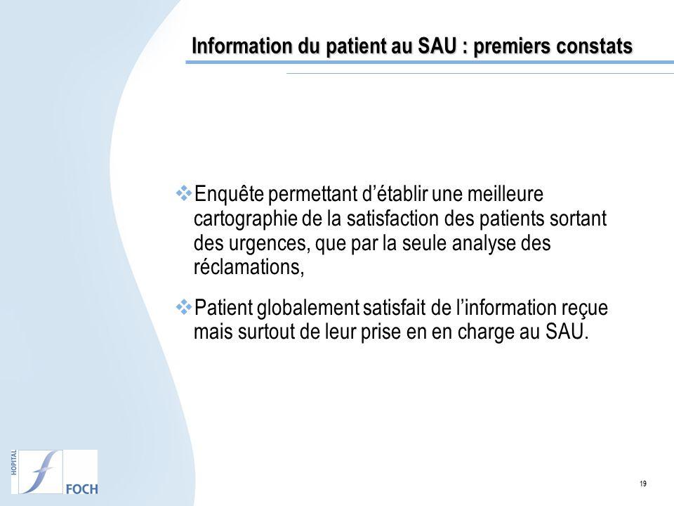 19 Information du patient au SAU : premiers constats Enquête permettant détablir une meilleure cartographie de la satisfaction des patients sortant de
