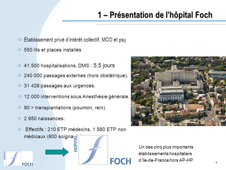 4 1 – Présentation de lhôpital Foch Établissement privé dintérêt collectif, MCO et psy 550 lits et places installés 41 500 hospitalisations. DMS : 5,5