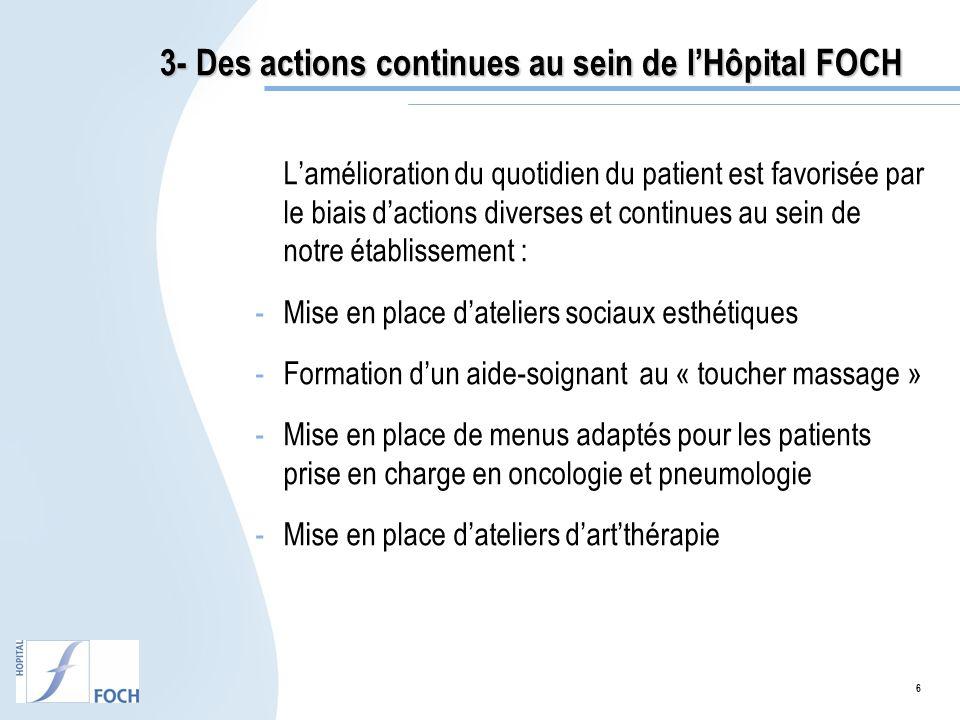 6 3- Des actions continues au sein de lHôpital FOCH Lamélioration du quotidien du patient est favorisée par le biais dactions diverses et continues au
