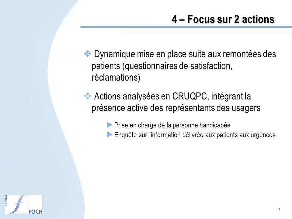 7 4 – Focus sur 2 actions Dynamique mise en place suite aux remontées des patients (questionnaires de satisfaction, réclamations) Actions analysées en